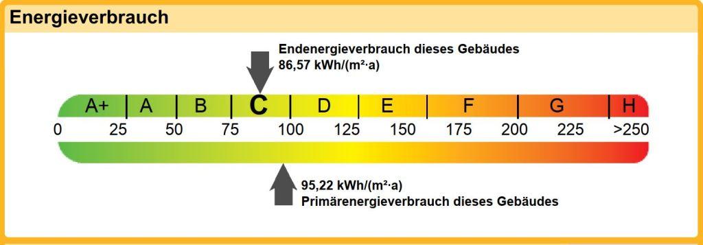 Energieband